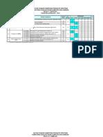 Kompetensi Produktif TKJ 2011-2012