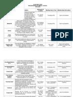club directory 2014