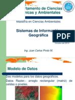 Sig Icqa Modelo de Datos