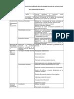 Lineas de Investigacion Maestria en Administracion de La Educacion