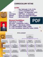Matematika Dasar S-1 PG PAUD
