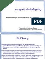 Schichtplanung Mind Maping
