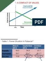 anti coal summit pace presentation