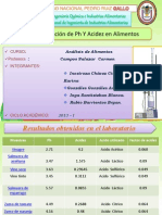 Ph y Acidez de Alimentos