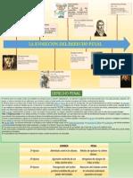 DP_U1_A1_LURC