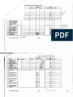 T5 B68 Charts of Bin Laden Flights Fdr- 4-6-04 Table- Name- DOB- Address- FBI Interview- Comment 621