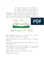 Reporte Puente Colgante-1