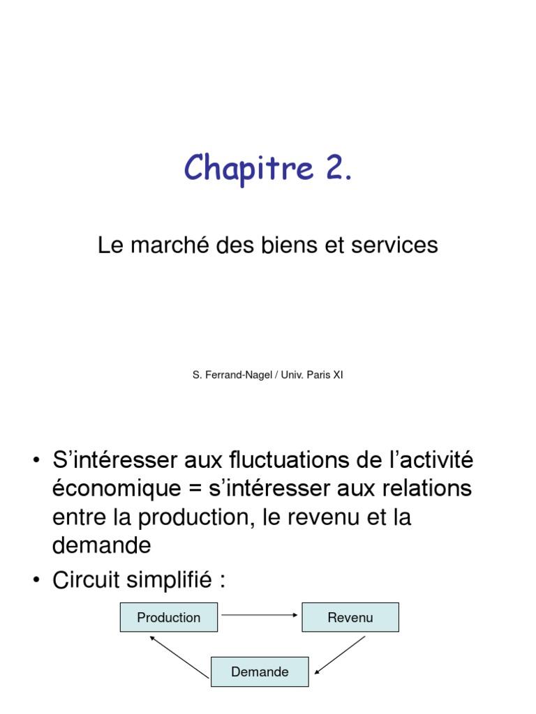 Macro Chap 2 Les Marches Des Biens Et Services
