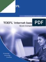 TOEFL iBT Score Comparison Tables
