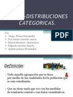 1.3.2-Distribuciones Categoricas Equipo #3