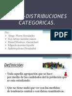 1.3.2-Distribuciones Categoricas Equipo #3