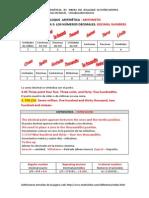 Unit 5 - Key Ideas (Decimals)