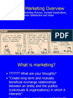 General Overview of marketing Chapter 1 & 3addendum