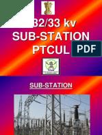 132/33kv substation