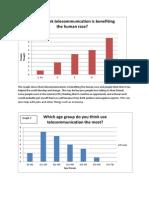 Graphs Analysing