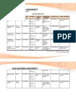 Class Directory