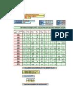 HIDROLOGIA 4- Precipitaciones Analisis Estadistico (Corregido)(1)