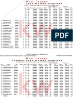 October 2013 Home Sales Prices