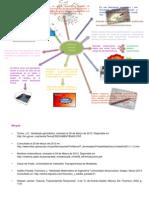 Definiciones Basicas Del Modelado