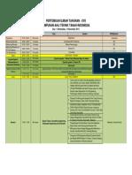 2013 PIT Schedule