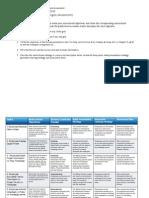 Billing Process Planning Grid