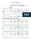 2009 Education Next-PEPG Survey of Public Opinion