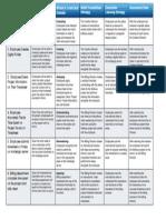 Billing Planning Grid