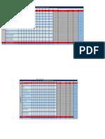 CHR MIS - Manpower Details - Format