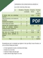 tabla de distribucin de frecuencias con los resultados de la encuesta