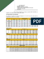 Informe cinética de flotación con reactivo MX-945