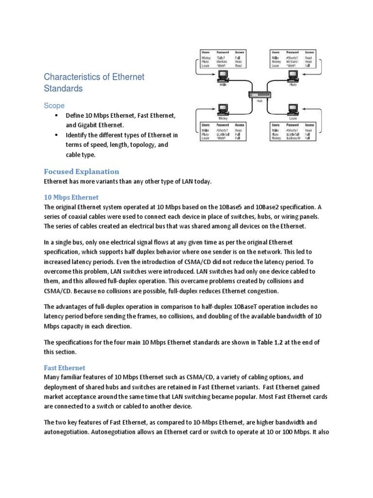 Word 2010 Ethernet Network Switch Gigabit Wiring