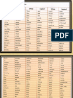 Sustantivos y Verbos Griegos FMM 2013 2014 (3 2)