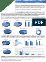 CartelCaracteristicasSociodemograficasPaP