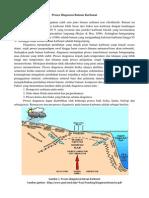 Proses Diagenesa Batuan Karbonat