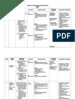 English language scheme of work form 4