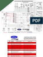7.3L Powerstroke Powertrain System