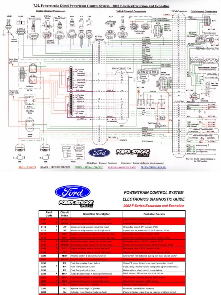 old fashioned international 4700 wiring diagram with t444 engine rh piotomar info AC Circuit Diagram Series Circuit Diagram