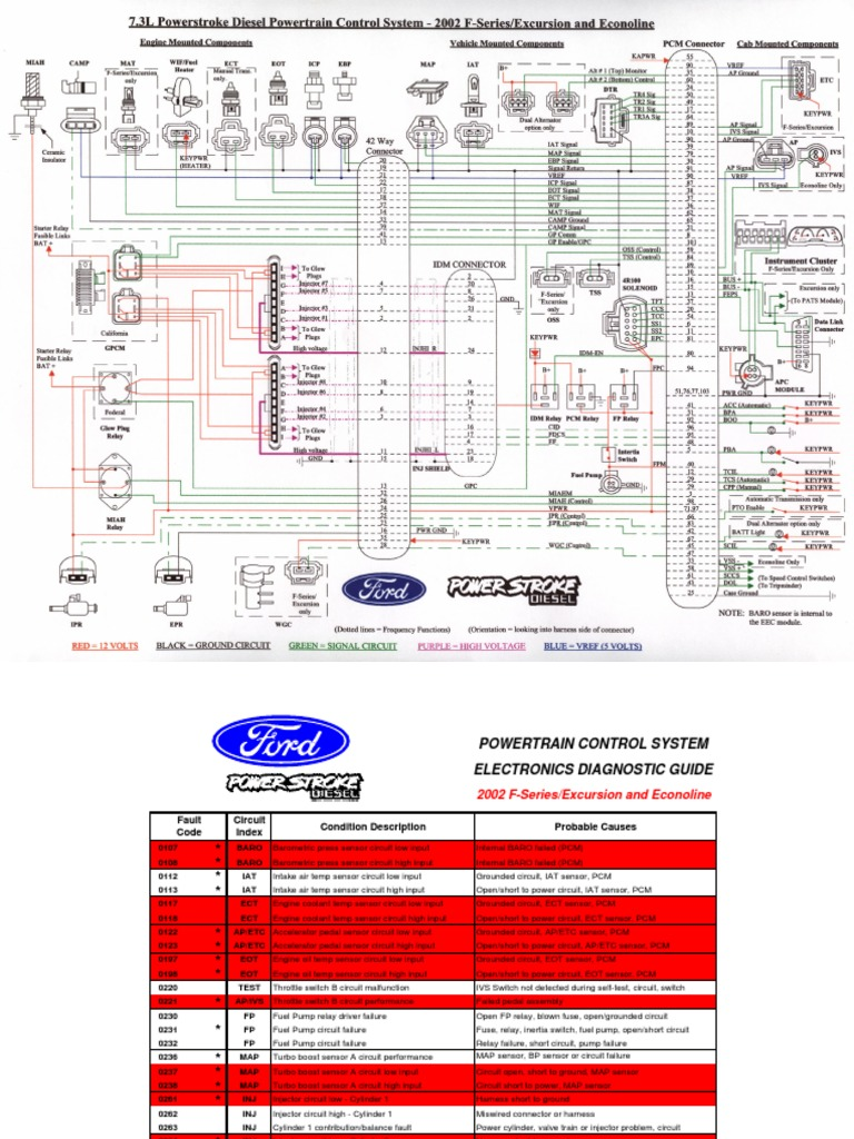 1997 7 3 Ipr Wiring Diagram Trusted Diagrams Powerstroke Engine Simple Electronic Circuits U2022