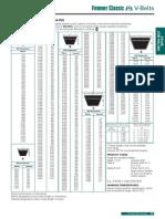 Vbelt datasheet (Fenner).pdf