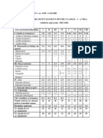 Planul cadru de invatamant I - VIII