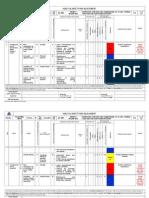 Safety Risk Assessment (2)