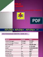Bahan Rapat Unit Semester II 2013