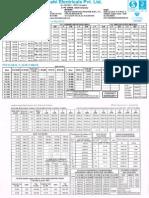 Vashi_polycab Price List 2012