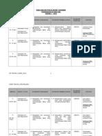 77087846 Rancangan Tahunan Pendidikan Kesihatan Tahun 2 Kssr 2012 130107003611 Phpapp02