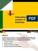 International Context of Business