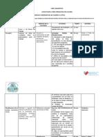 Carta Descriptiva Final