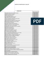 Inventario de Pensamientos Automaticos - Ruiz y Lujan