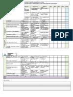 Rúbrica Evaluación Partidos Políticos