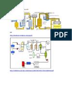 Dfp Produccion de Amoniaco y Co2