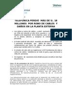 TELEFÓNICA PERDIÓ  MÁS DE S:. 18 MILLONES  POR ROBO DE CABLES  Y DAÑOS EN LA PLANTA EXTERNA